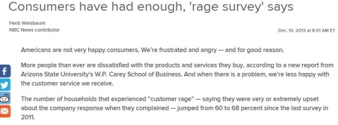 Rage Survey